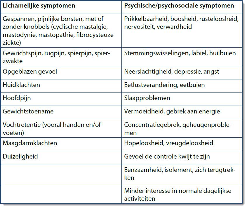 eerste symptomen overgang